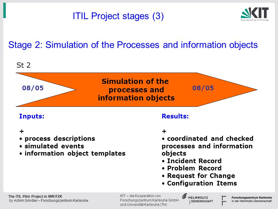 Stage 2: Simulation of the Processes and information objects