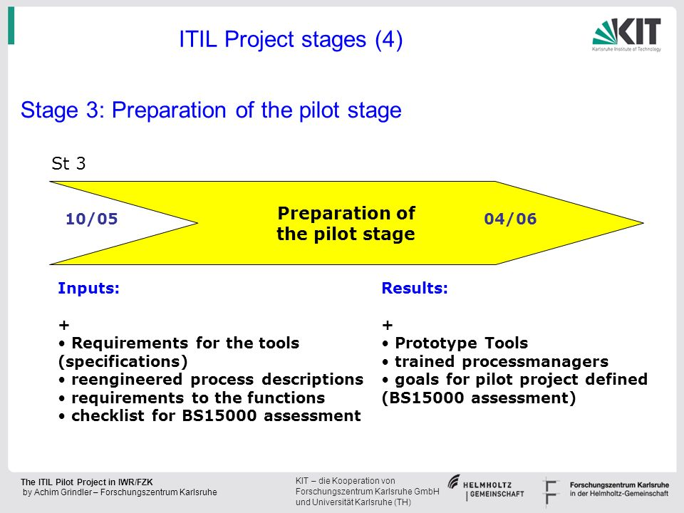 Stage 3: Preparation of the pilot stage
