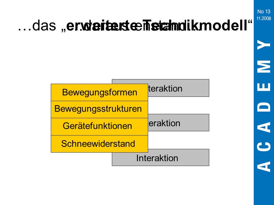 """…das """"erweiterte Technikmodell"""