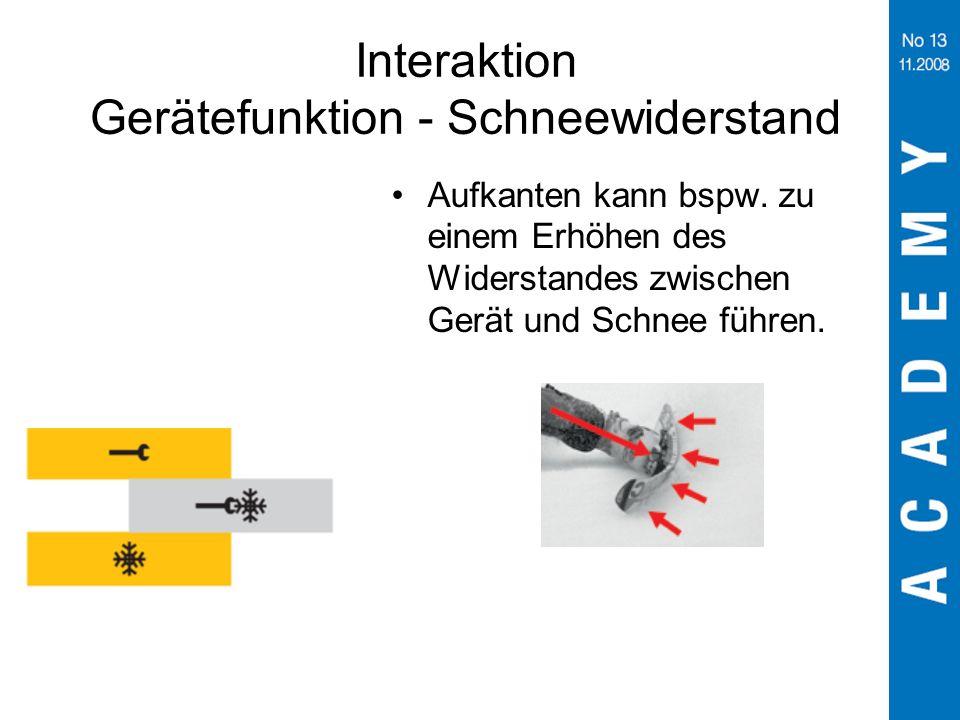 Interaktion Gerätefunktion - Schneewiderstand