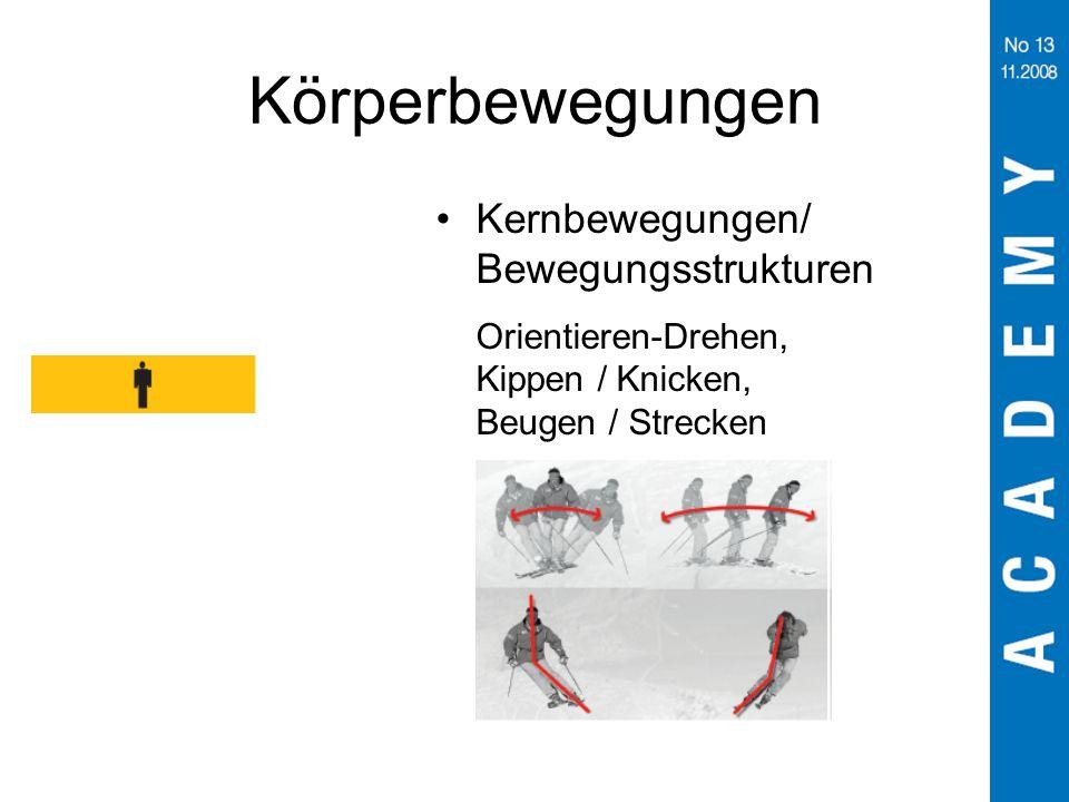 Körperbewegungen Kernbewegungen/ Bewegungsstrukturen Orientieren-Drehen, Kippen / Knicken, Beugen / Strecken.