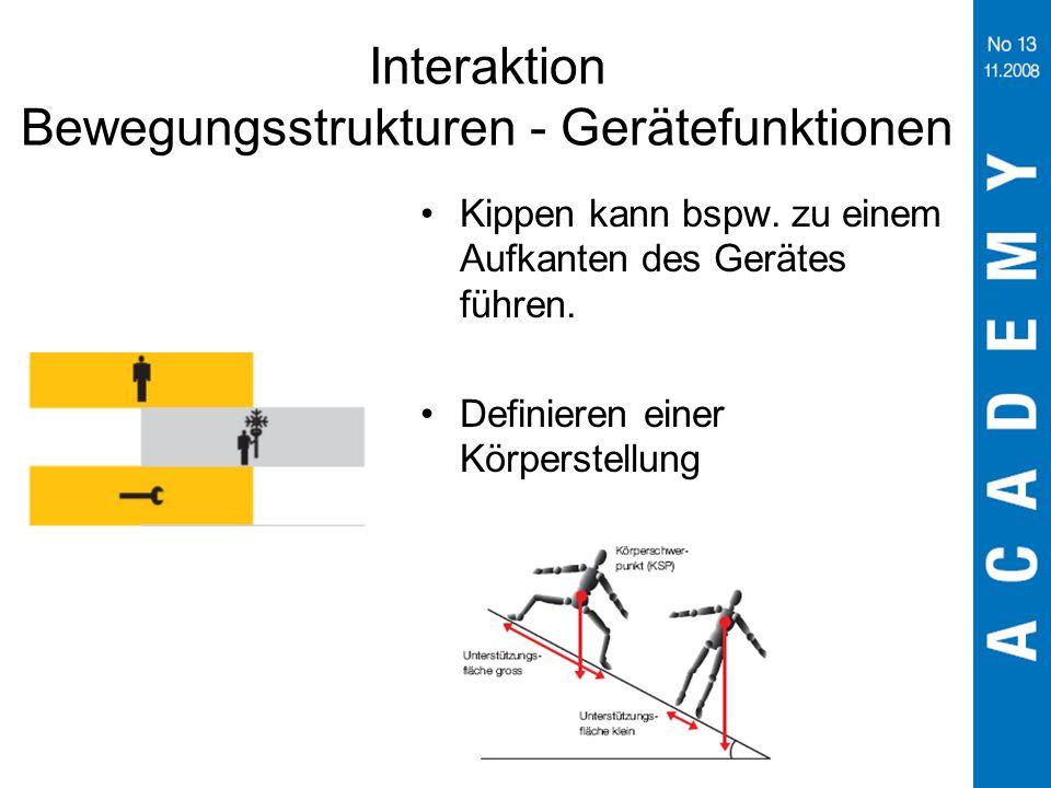 Interaktion Bewegungsstrukturen - Gerätefunktionen