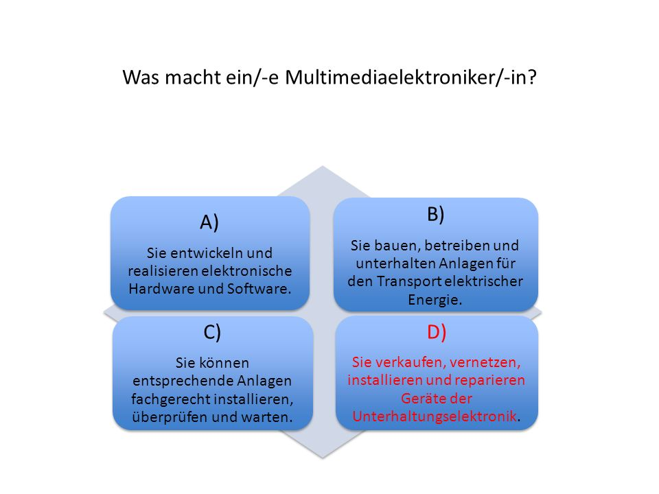 Was macht ein/-e Multimediaelektroniker/-in