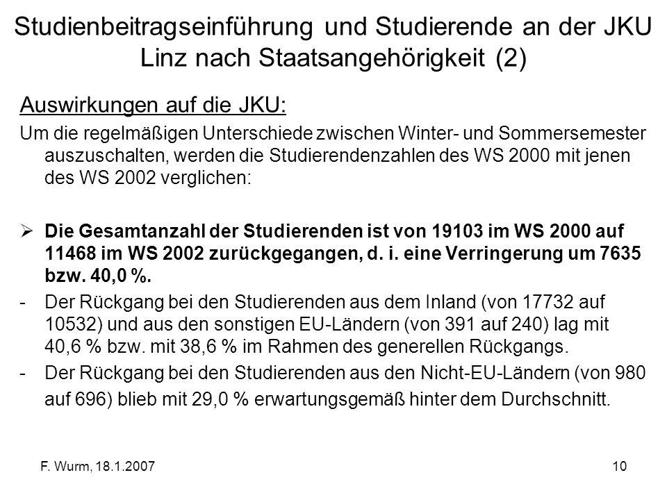 Studienbeitragseinführung und Studierende an der JKU Linz nach Staatsangehörigkeit (2)