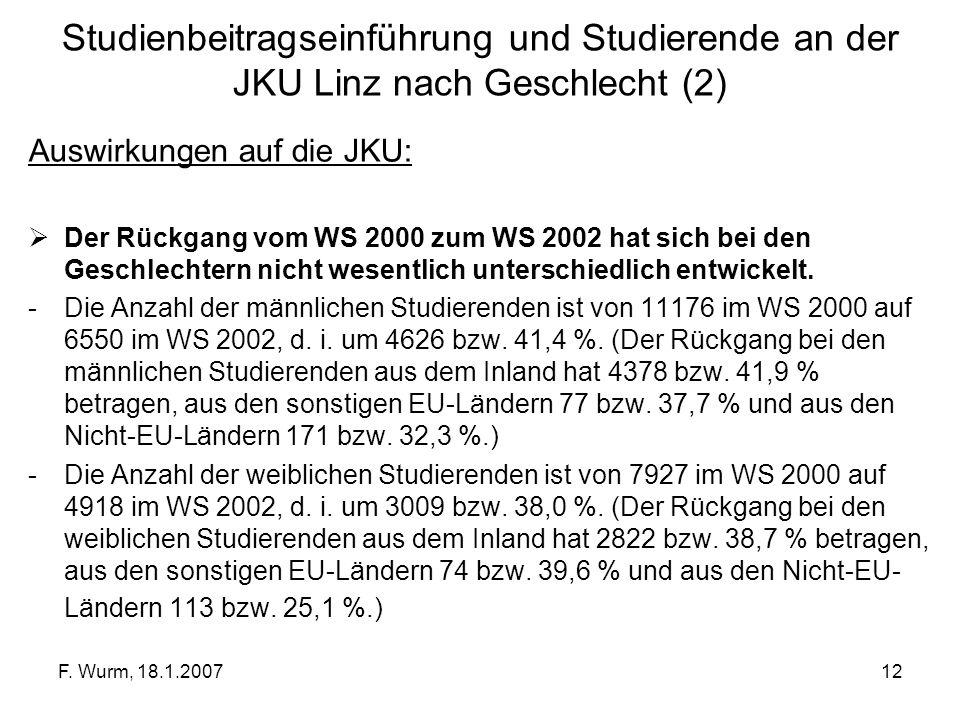 Studienbeitragseinführung und Studierende an der JKU Linz nach Geschlecht (2)