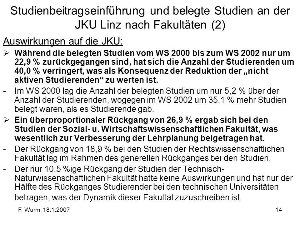Studienbeitragseinführung und belegte Studien an der JKU Linz nach Fakultäten (2)