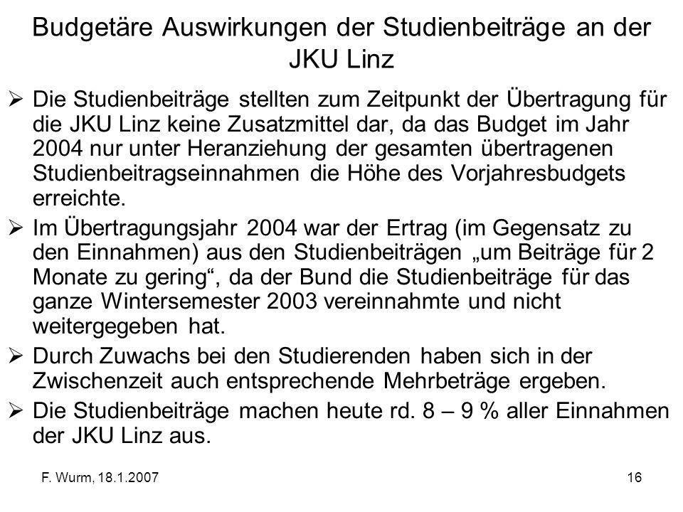 Budgetäre Auswirkungen der Studienbeiträge an der JKU Linz