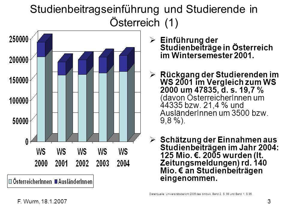 Studienbeitragseinführung und Studierende in Österreich (1)