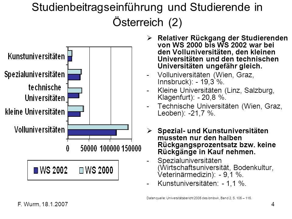 Studienbeitragseinführung und Studierende in Österreich (2)