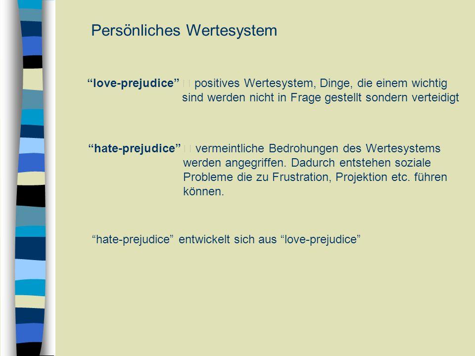 Persönliches Wertesystem