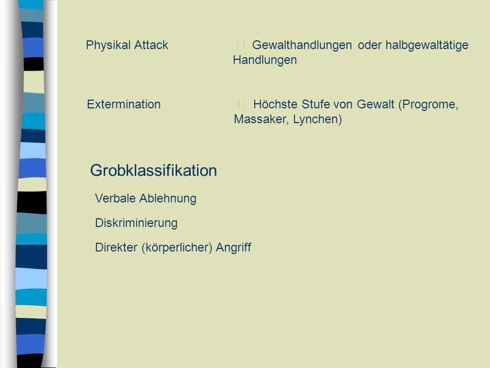 Physikal Attack  Gewalthandlungen oder halbgewaltätige