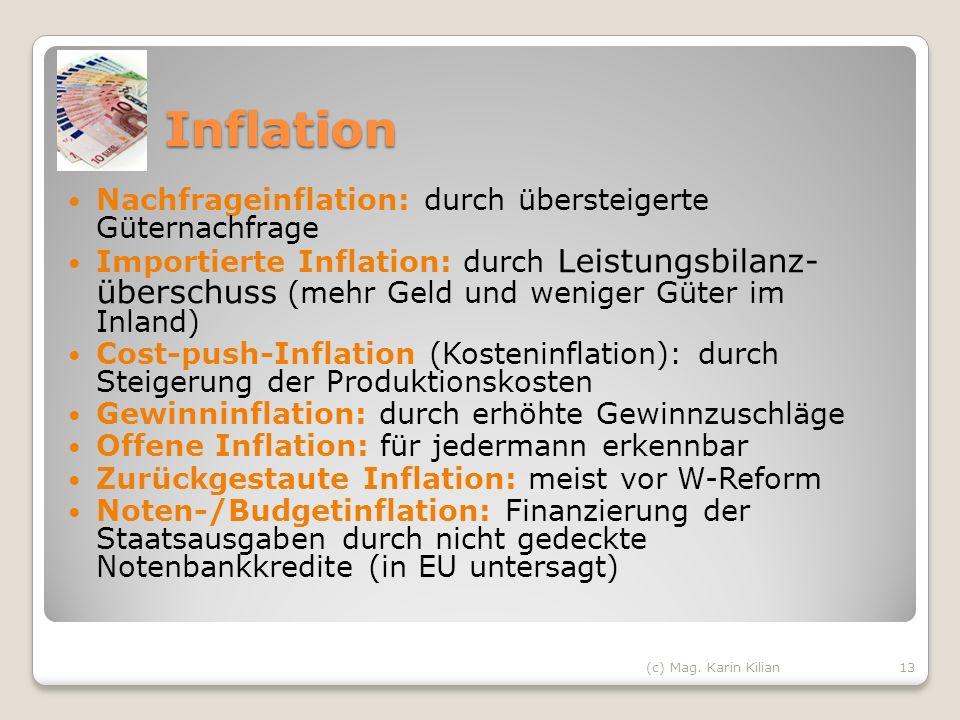 Inflation Nachfrageinflation: durch übersteigerte Güternachfrage