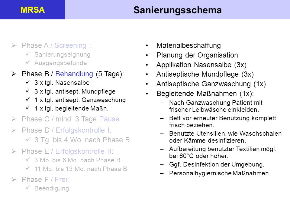 Sanierungsschema MRSA Phase A / Screening :
