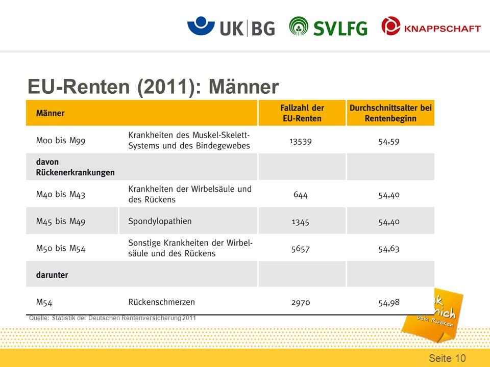 EU-Renten (2011): Männer Bildunterschrift: