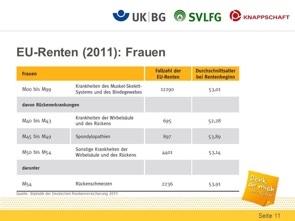 EU-Renten (2011): Frauen Bildunterschrift: