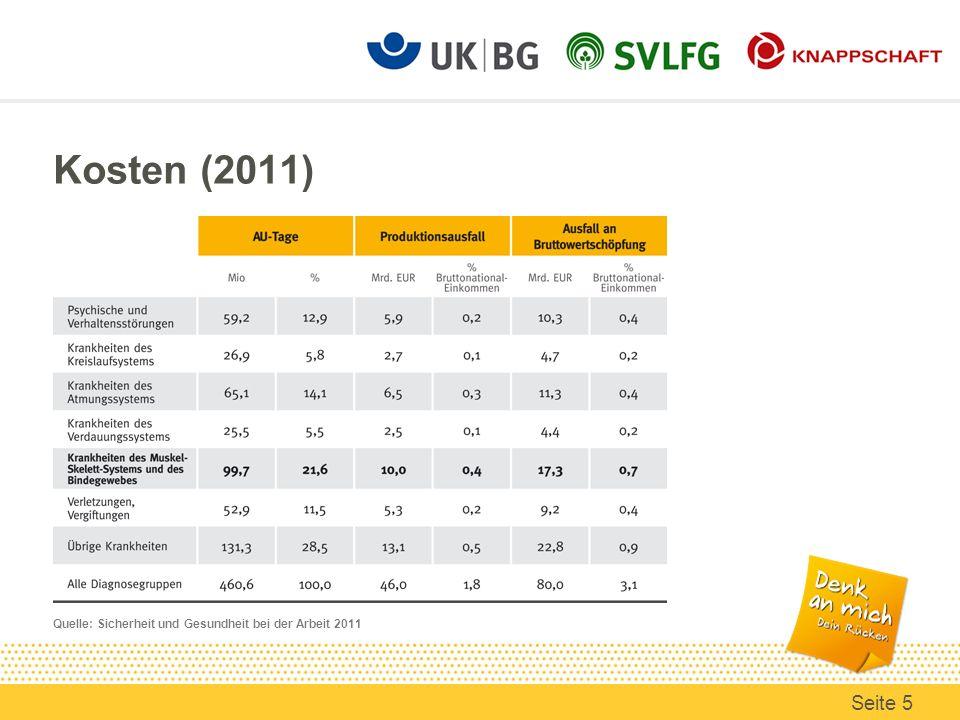 Kosten (2011) Quelle: Sicherheit und Gesundheit bei der Arbeit 2011