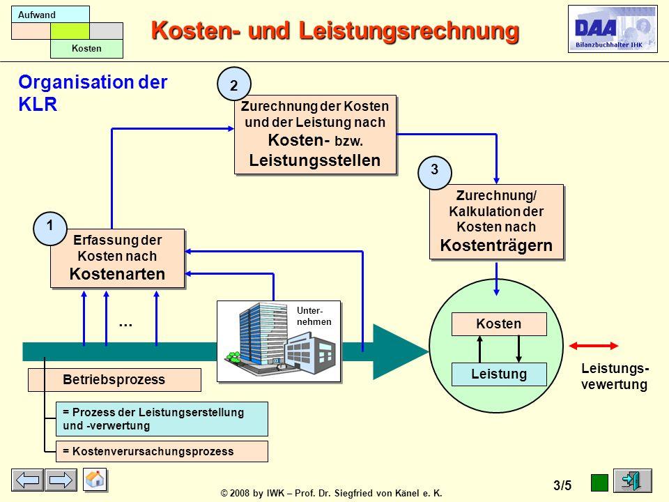 Organisation der KLR 2. Zurechnung der Kosten und der Leistung nach Kosten- bzw. Leistungsstellen.