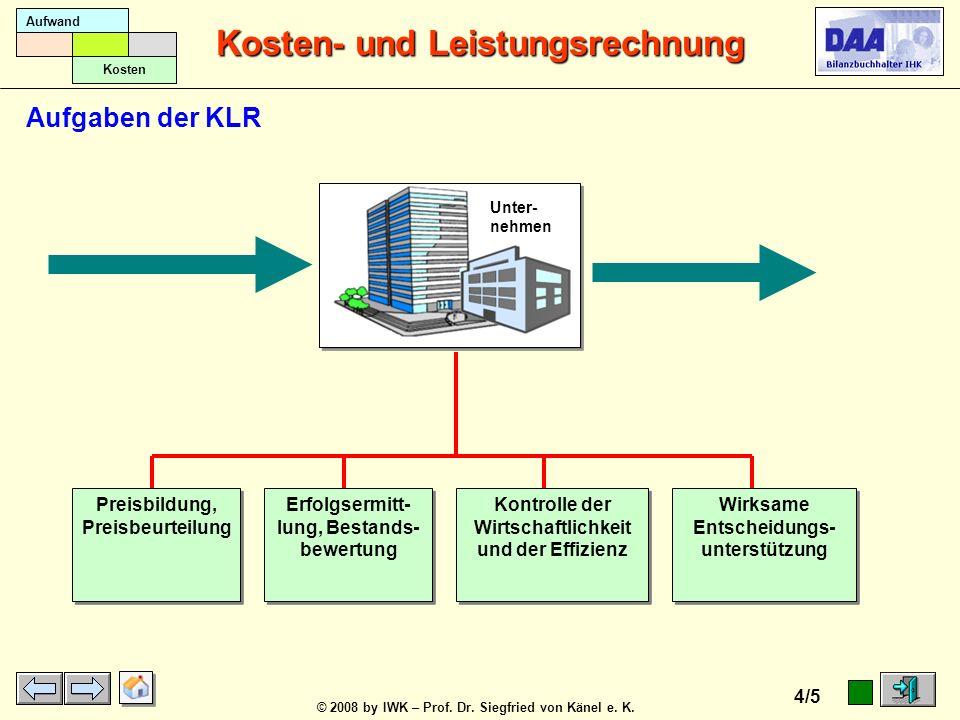 Aufgaben der KLR Preisbildung, Preisbeurteilung