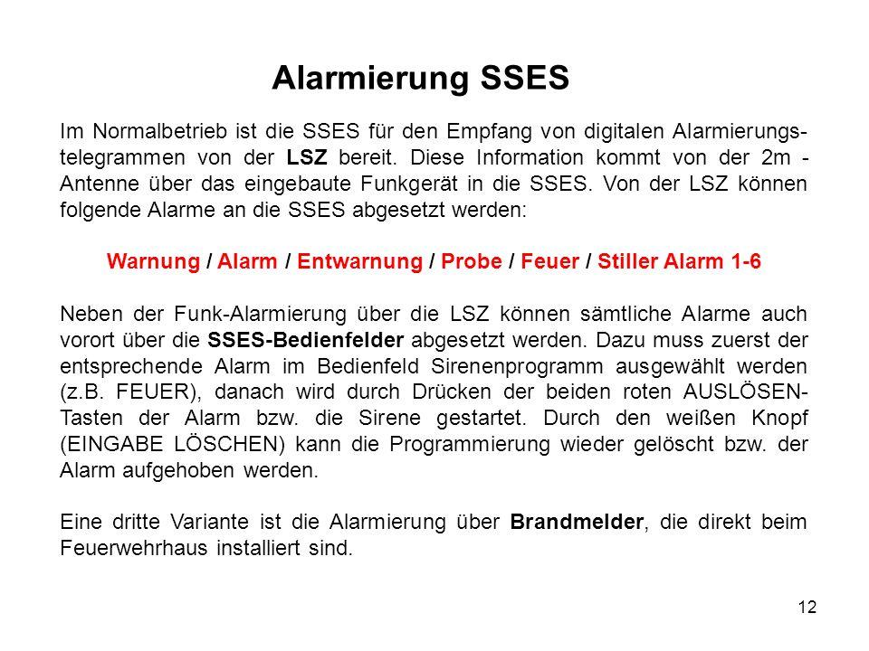 Warnung / Alarm / Entwarnung / Probe / Feuer / Stiller Alarm 1-6