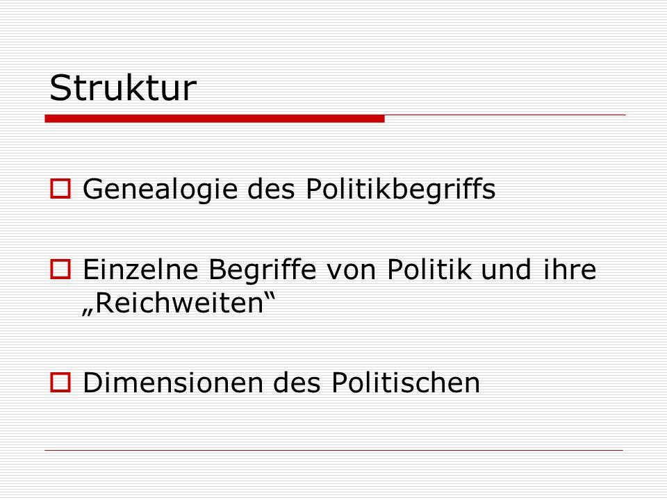 Struktur Genealogie des Politikbegriffs