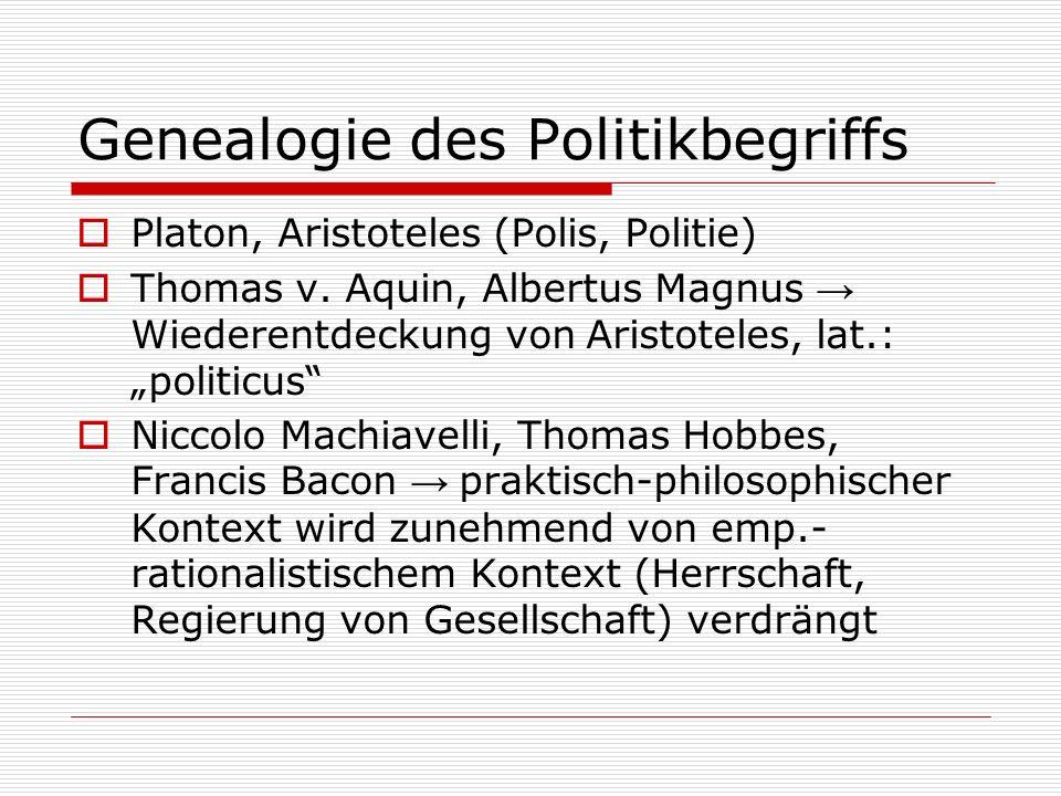 Genealogie des Politikbegriffs