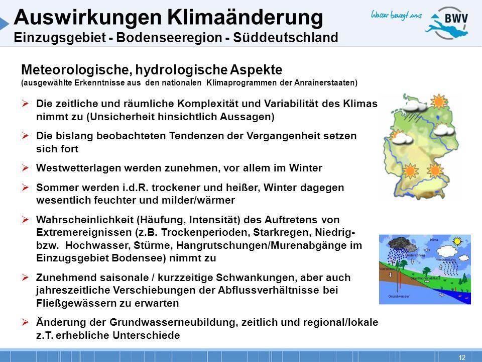 Auswirkungen Klimaänderung Einzugsgebiet - Bodenseeregion - Süddeutschland