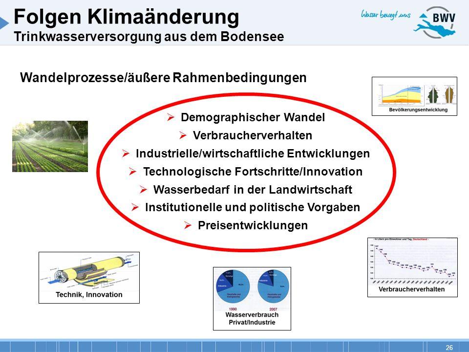 Folgen Klimaänderung Trinkwasserversorgung aus dem Bodensee