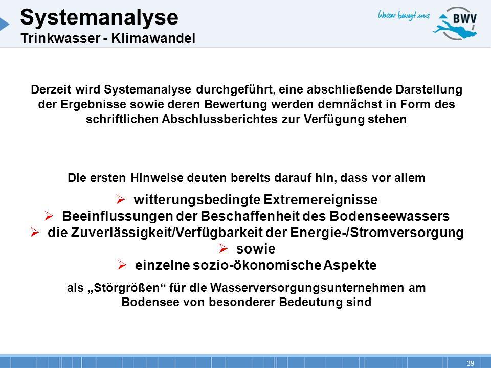 Systemanalyse Trinkwasser - Klimawandel