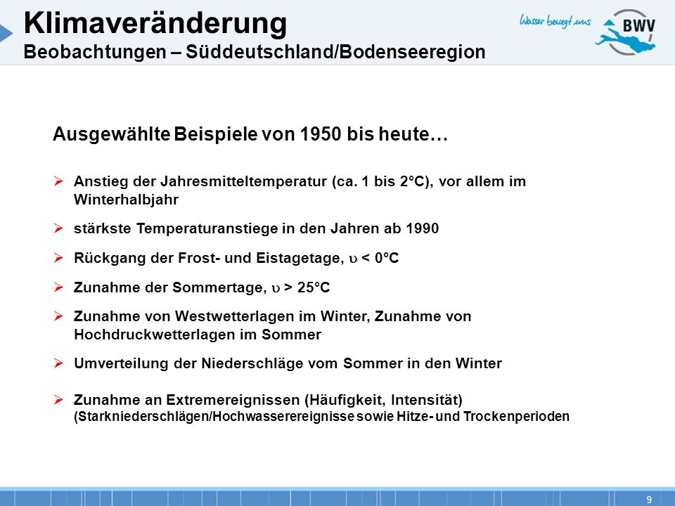 Klimaveränderung Beobachtungen – Süddeutschland/Bodenseeregion