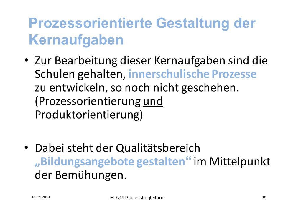 EFQM Prozessbegleitung