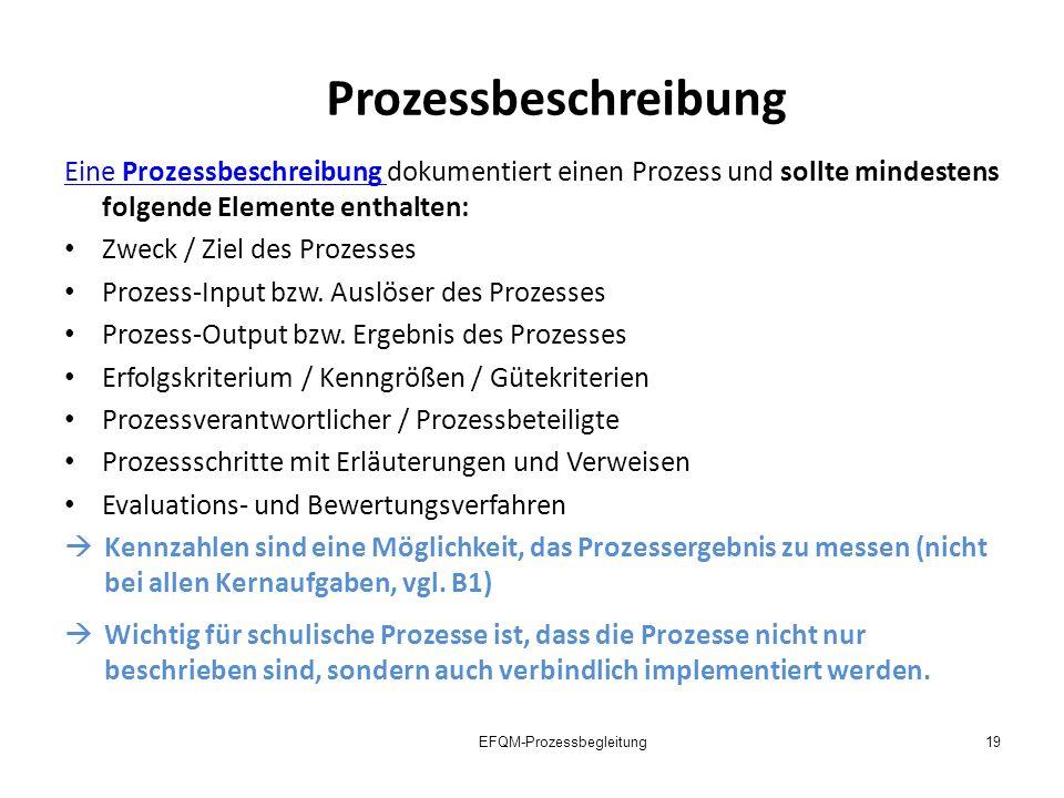 EFQM-Prozessbegleitung