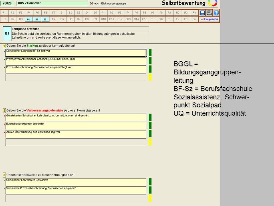 BGGL = Bildungsganggruppen-leitung