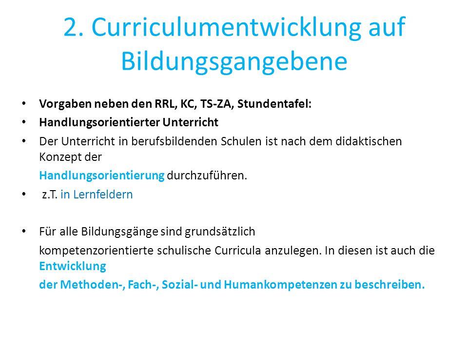 2. Curriculumentwicklung auf Bildungsgangebene