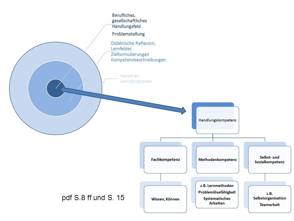 pdf S.8 ff und S. 15