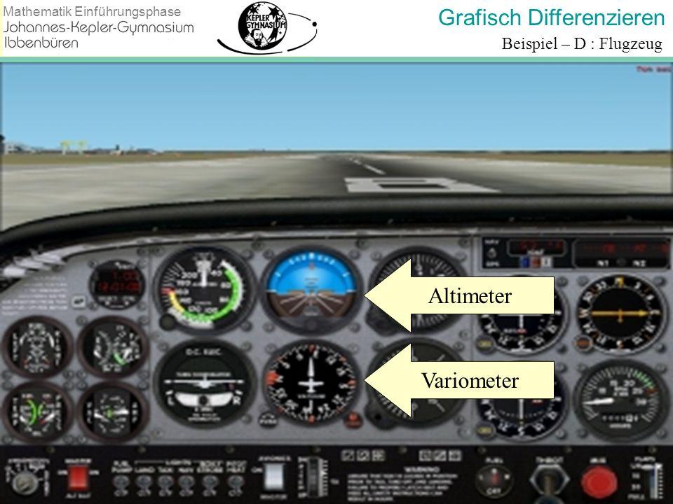 Beispiel – D : Flugzeug Altimeter Variometer