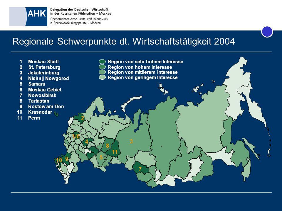 Regionale Schwerpunkte dt. Wirtschaftstätigkeit 2004