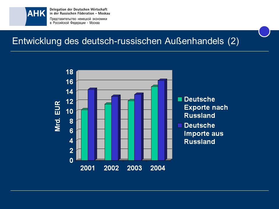 Entwicklung des deutsch-russischen Außenhandels (2)