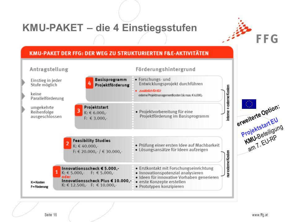 KMU-PAKET – die 4 Einstiegsstufen