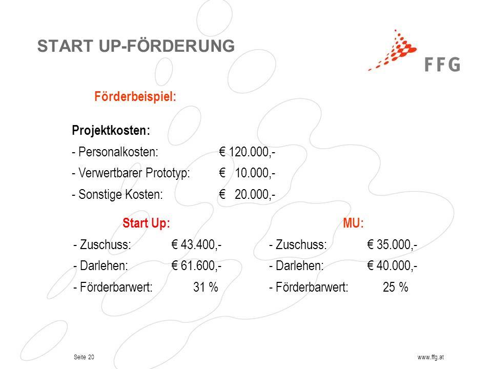 START UP-FÖRDERUNG Förderbeispiel: Projektkosten: