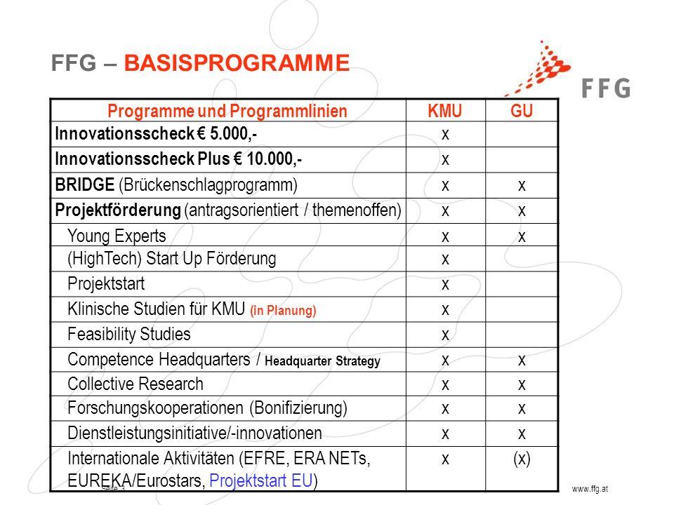Programme und Programmlinien