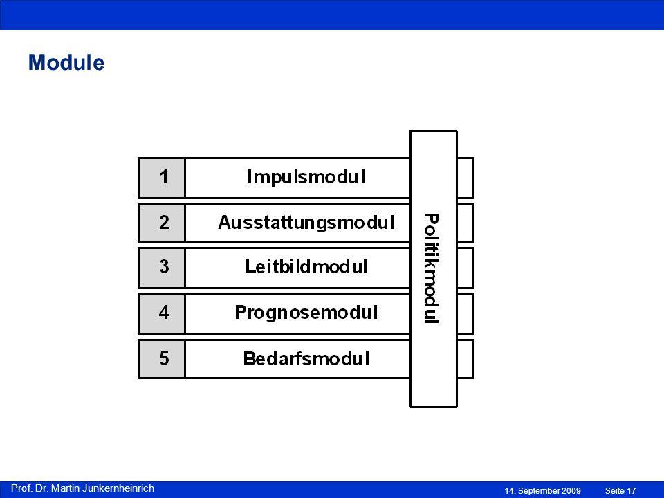 Module 14. September 2009