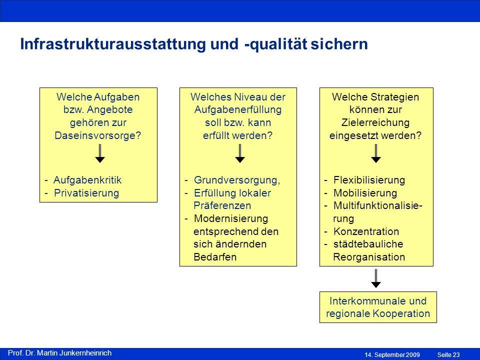 Infrastrukturausstattung und -qualität sichern