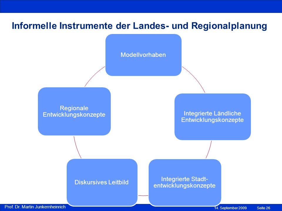 Informelle Instrumente der Landes- und Regionalplanung