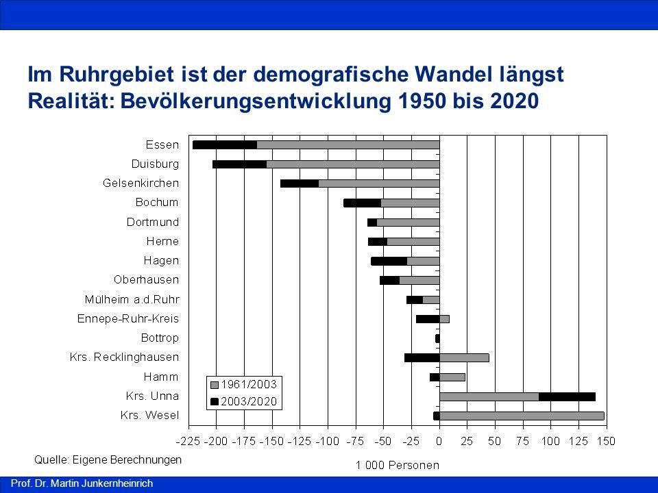 Im Ruhrgebiet ist der demografische Wandel längst Realität: Bevölkerungsentwicklung 1950 bis 2020