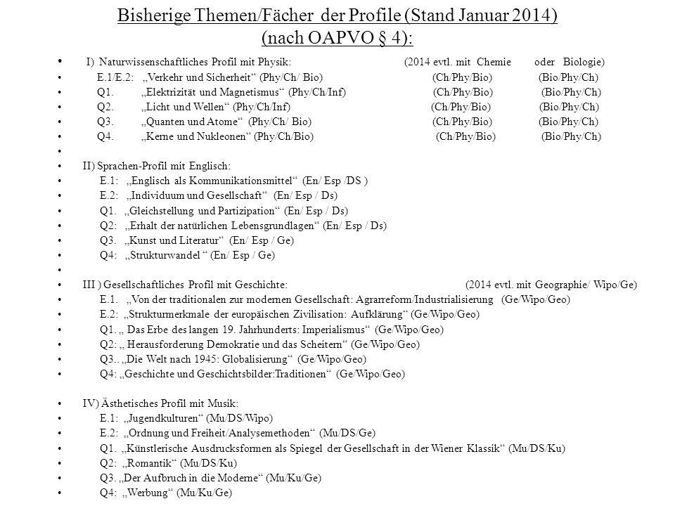 Bisherige Themen/Fächer der Profile (Stand Januar 2014) (nach OAPVO § 4):