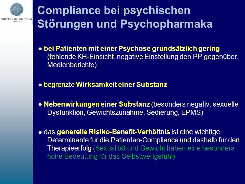 Compliance bei psychischen Störungen und Psychopharmaka