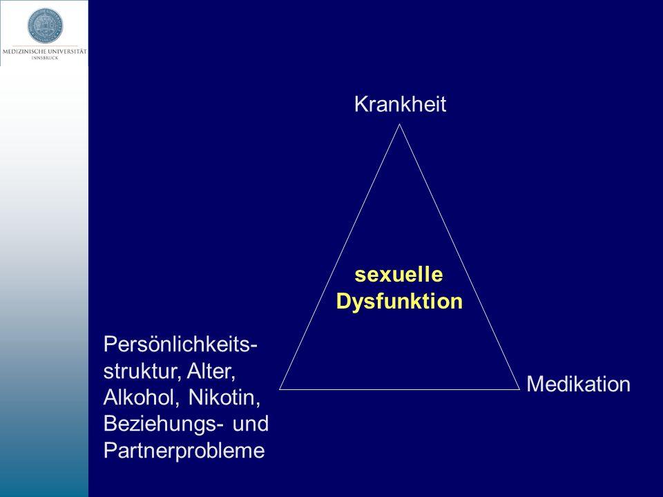 Krankheit sexuelle Dysfunktion. Persönlichkeits-struktur, Alter, Alkohol, Nikotin, Beziehungs- und Partnerprobleme.