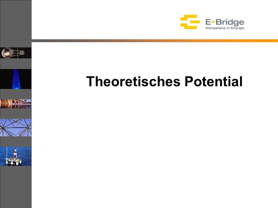 Theoretisches Potential