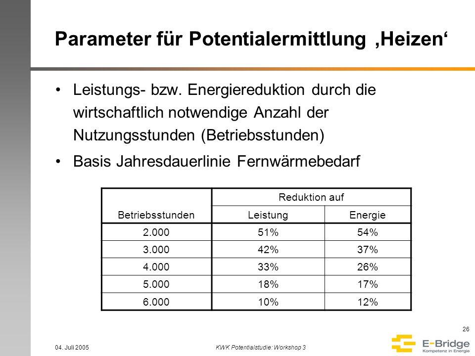Parameter für Potentialermittlung 'Heizen'