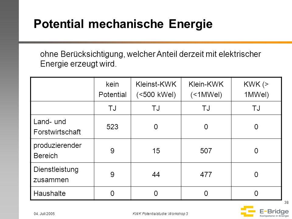 Potential mechanische Energie